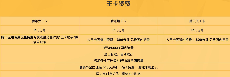 互联网套餐立功?联通2018年财报公布:利润狂涨458%