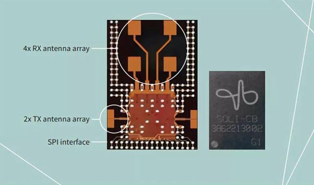 谷歌雷达传感专利显示:未来智能设备将支持生物识别和空中手势交互
