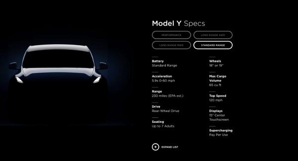 特斯拉Model Y发布,国产SUV又多一竞争对手!