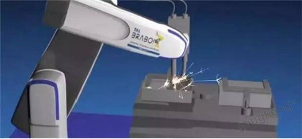 @国际化企业!工业机器人市场的未来在印度?