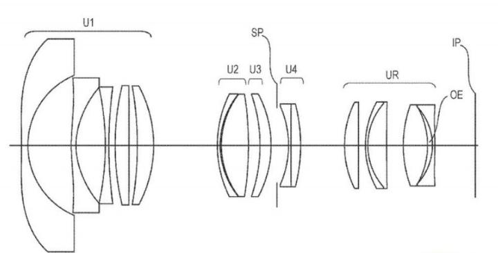 佳能RF14-21mm f/1.4 L USM或于明年发布