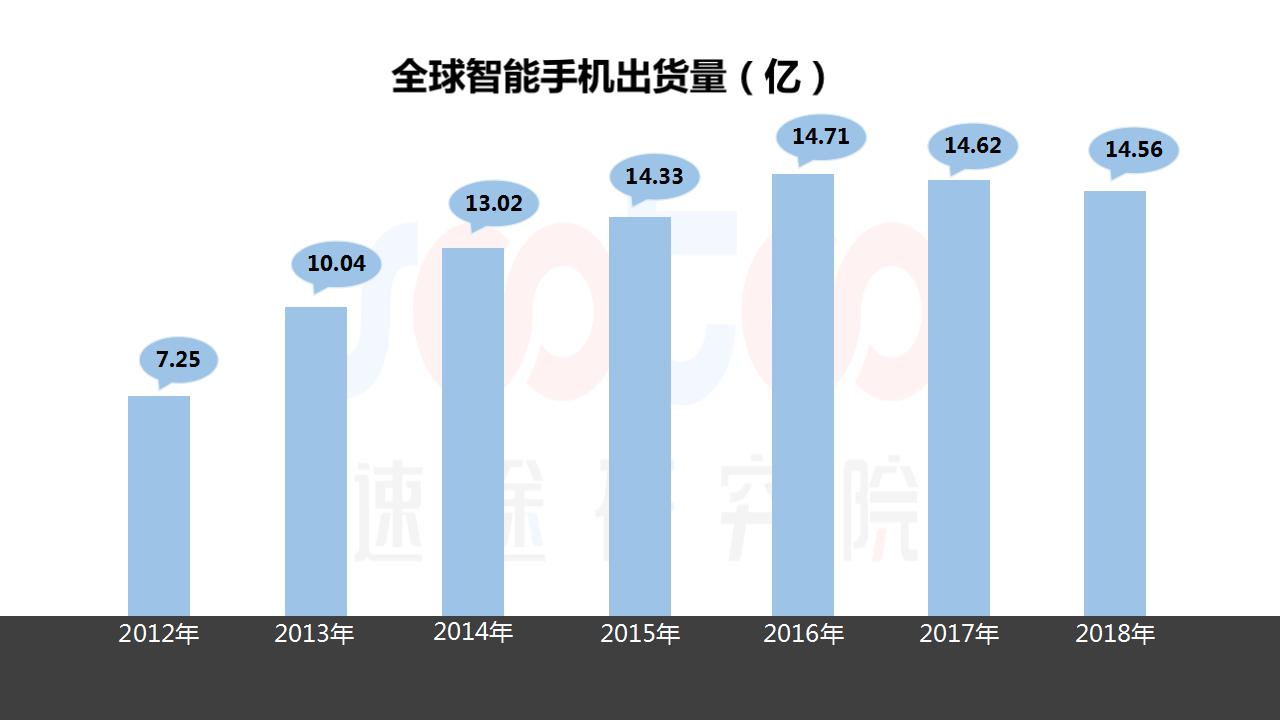 2018年OLED屏幕市场报告