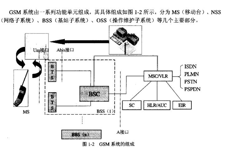从入门到放弃——中国移动3G的踏板人生