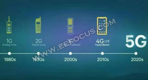 三大运营商决战5G,中国移动/联通/电信谁更胜一筹?