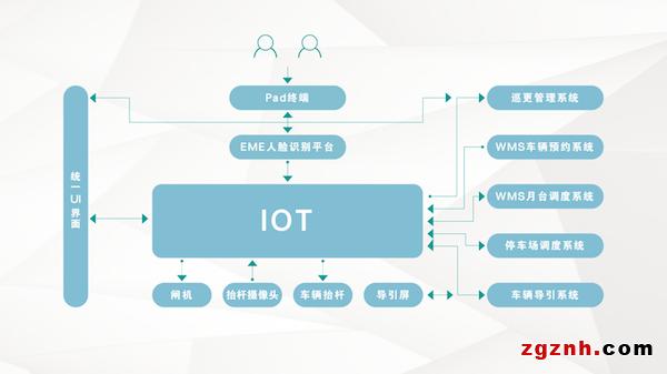 首创!京东物流在上海嘉定建设5G智能物流示范园区