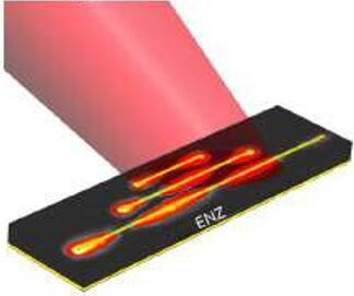 近零介电常数材料打造的光学天线,赋能下一代红外光源