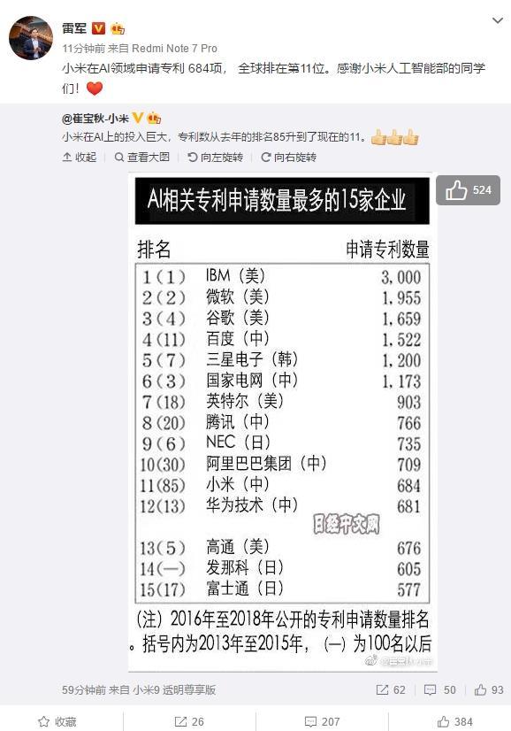 小米电视2018年Q4登顶中国第一!AIoT生态进入高速快车道