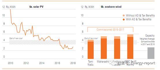 实施煤炭过渡:主要耗煤经济案例研究的启示