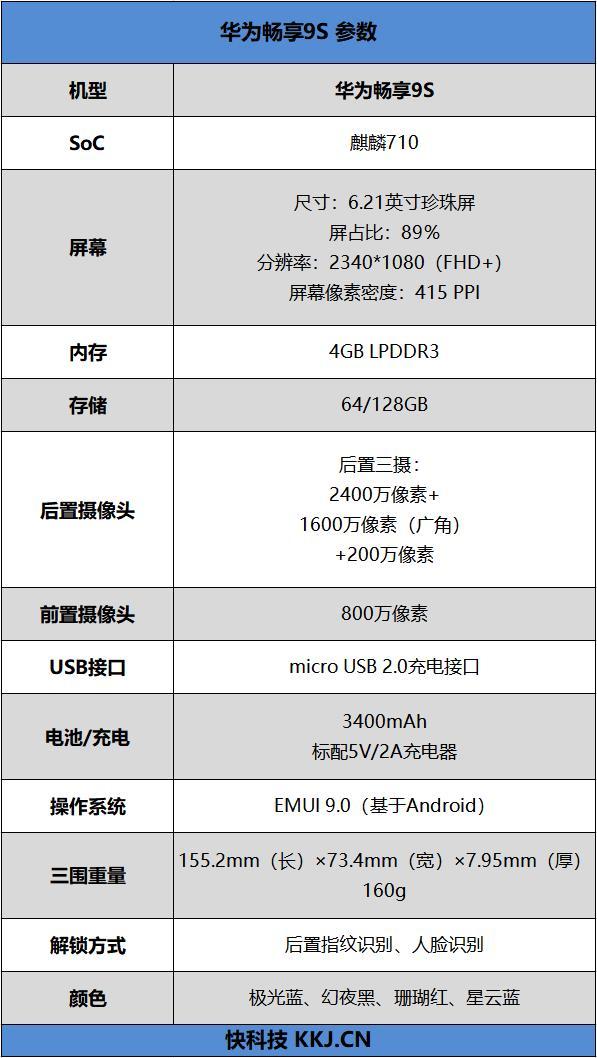 华为畅享 9S评测:首发千元超广角三摄的潮炫靓机
