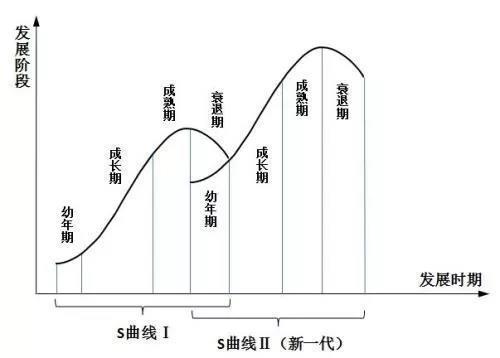 """云计算""""军备竞赛""""升级 智能技术决胜云计算"""