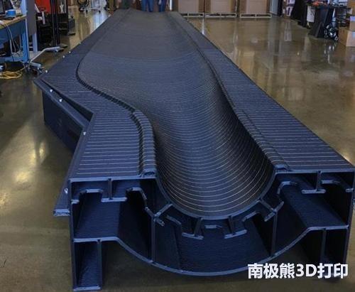 3D打印能源系统概述
