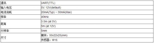 用于测量纸张卷径的超声波传感器