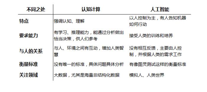 http://www.reviewcode.cn/yunjisuan/39334.html
