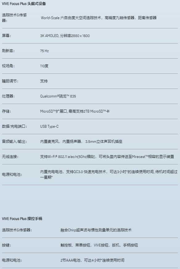 HTC全新VR一体机Vive Focus Plus发布:定价5699元!