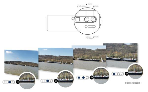 华为P30 Pro相机体验评测:迄今为止最强的拍照手机