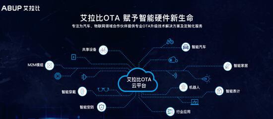 OTA技术将成为物联网品牌厂商决胜市场的法宝