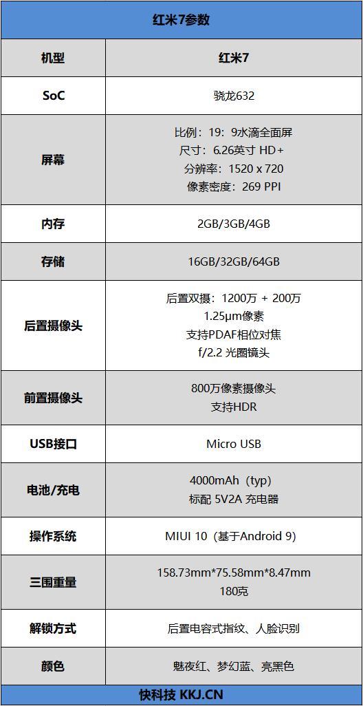 红米7评测:长续航+高性价 成就699元不二之选