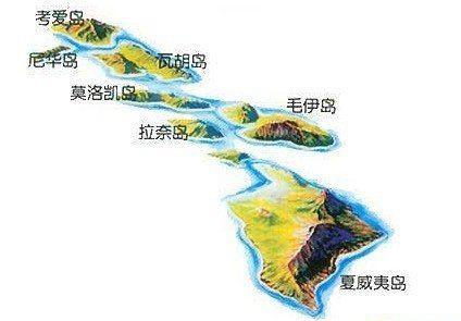 夏威夷島嶼光伏+儲能項目將給游客帶來新鮮體驗!