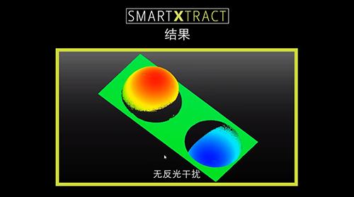 SmartX工具组件助力ECCO95系列激光传感器性能卓越出众