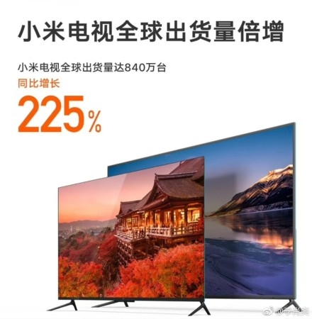 2019年中国卖最火的电视品牌:小米夺魁