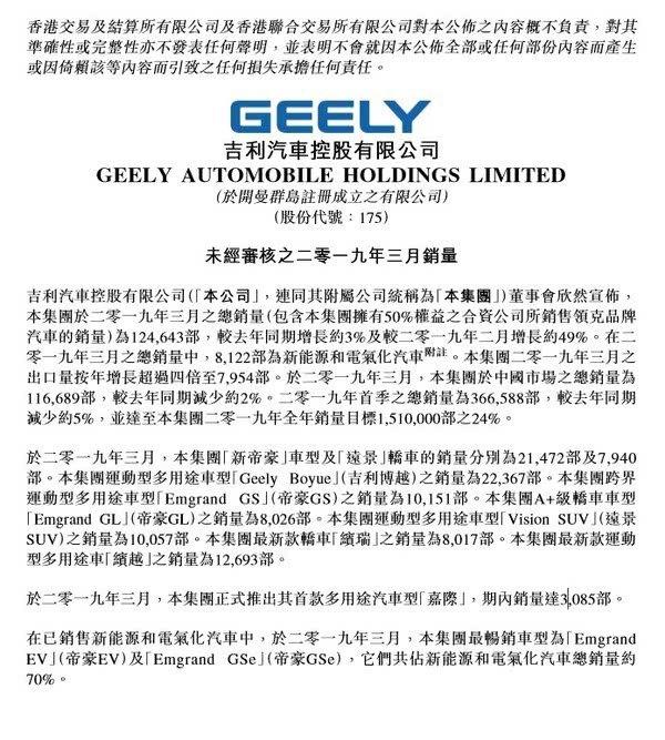 北汽新能源/比亚迪/吉利发布3月销量快报 喜忧参半