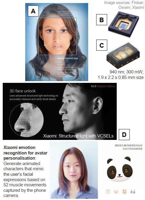 激光二极管彻底改变了光学传感和材料加工