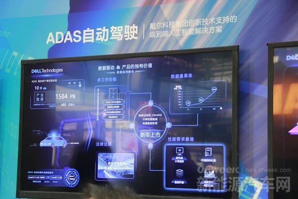 电子信息时代,新能源和智能网联汽车的解决方案是这样的!