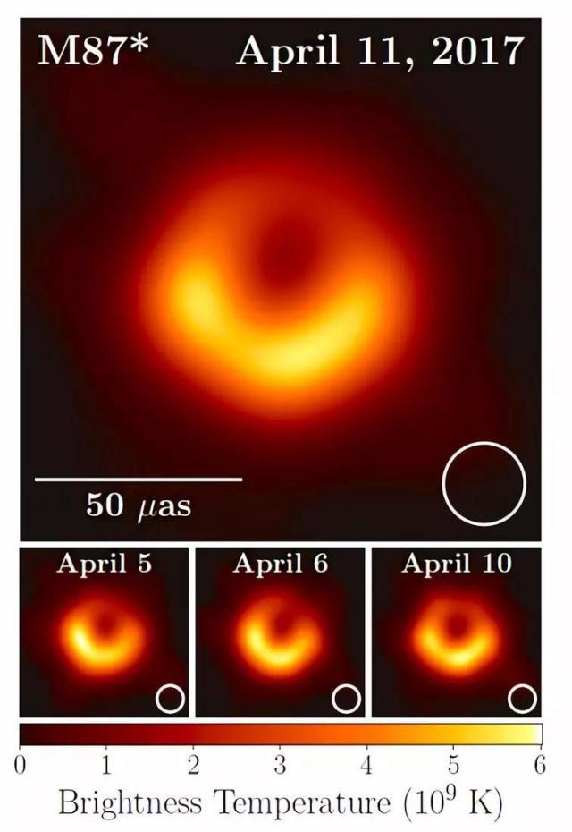 黑洞照片怎么拍的