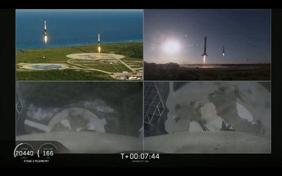 厉害了!猎鹰火箭发射成功意味着什么?硬核科幻了解一下?