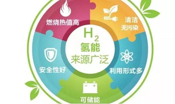 氢能在新能源汽车领域发展势头迅猛