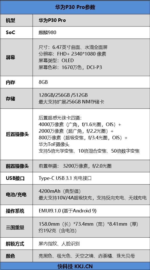 华为P30 Pro评测:超感光徕卡四摄成就暗夜之眼