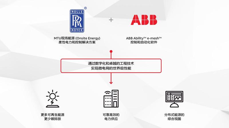 ABB与罗尔斯·罗伊斯澳门威尼斯人博彩官网在全球进行微电网合作