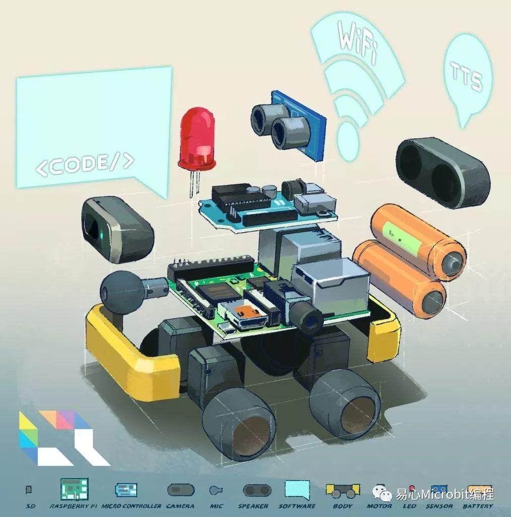 Let's Robot:任何人都能远程遥控机器人的平台
