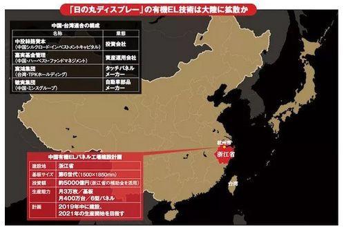 投资48亿元!中国投资方成JDI最大股东,持股49.8%!