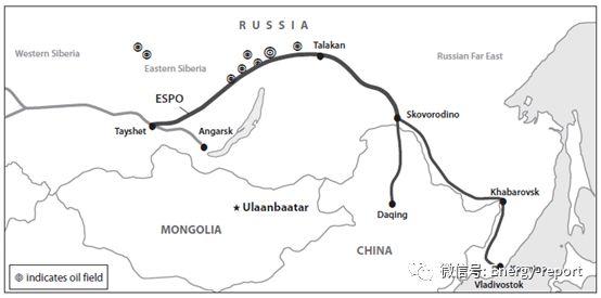 俄罗斯-亚洲新兴能源关系