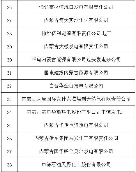 """内蒙古公示""""千家""""重点用能单位名单"""