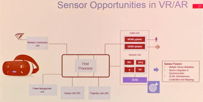 MEMS传感器如何把握人工智能机遇?精准数据不可或缺