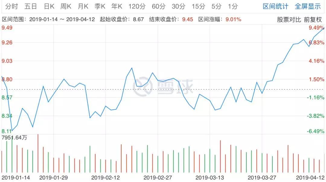 百度车联网:销量、股价的造王者