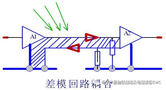 PCB走线及环路面积问题的理论与数据分析!