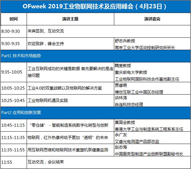 OFweek 2019工业物联网技术及应用峰会明日举办