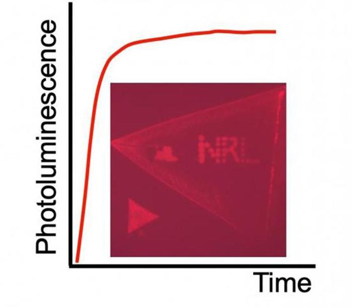 研究显示:NRL开发激光加工方法以提高光电器件的效率