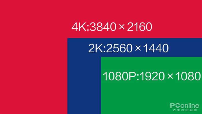 9年了!笔记本屏幕分辨率为何维持在1080P