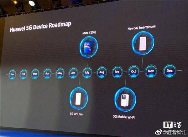 华为公布5G路线图:Mate X 5G版七月上市,新5G手机十月见