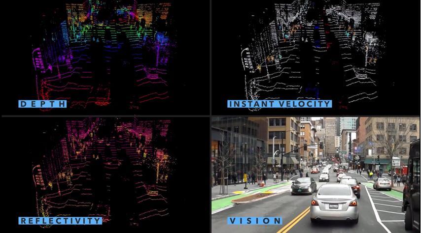 奥迪全资自动驾驶研发子公司AID宣布采用Aeva的4D激光雷达