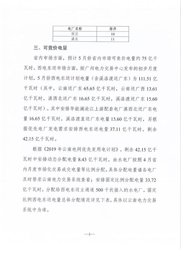 云南5月西电东送计划电量为111.51亿千瓦时