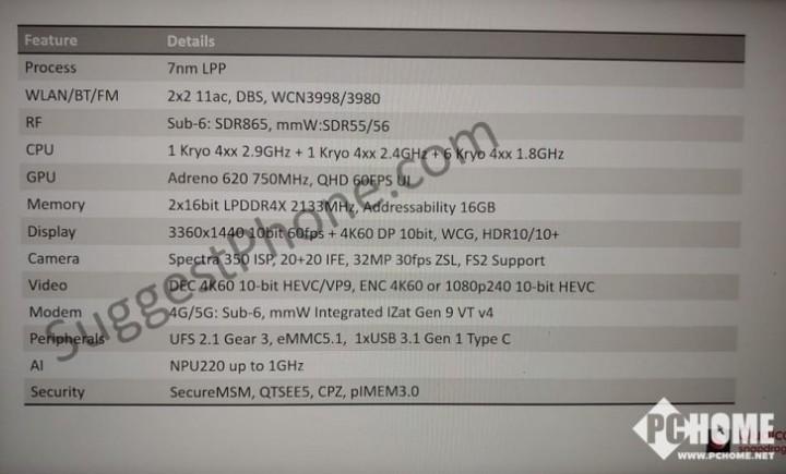 高通骁龙735内部文件曝光:未来的主流5G芯片?