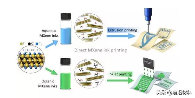 厉害了!这种神奇墨汁可以直接打印微型电子器件 无需添加剂