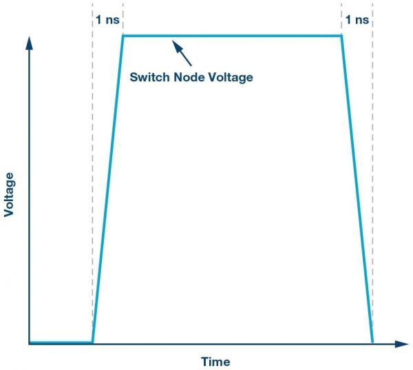 最小化SEPIC转换器的排放