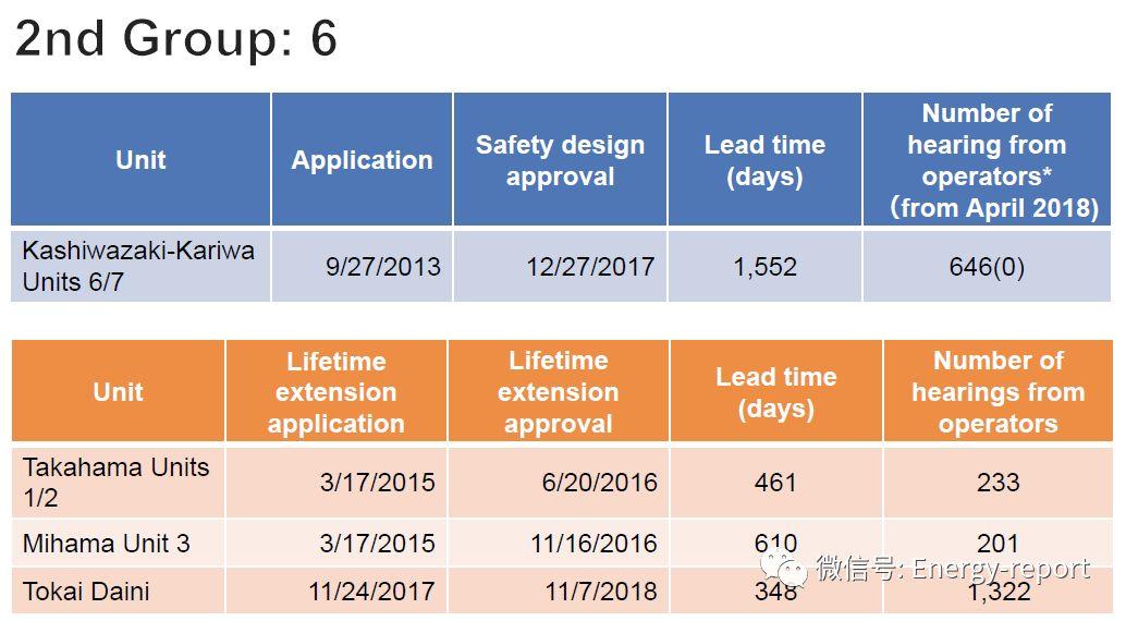 2019核电发展挑战与展望