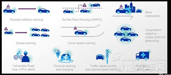 V2X改变人与车的生产关系,5G为智慧出行带来更多想象空间